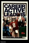 Top Steve Young Football Cards for All Budgets  34