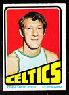 John Havlicek Rookie Card Guide and Checklist 20