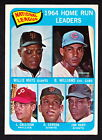 Top 10 Billy Williams Baseball Cards 21