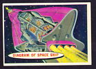 1957 Topps Space Cards 21