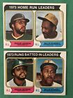 Willie Stargell Cards, Rookie Card and Autographed Memorabilia Guide 20