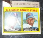 Rod Carew Cards, Rookie Cards and Autographed Memorabilia Guide 10