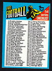 1971 Topps Football Cards 20