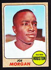 Joe Morgan Cards, Rookie Cards and Autographed Memorabilia Guide 11