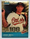 2010 Topps and Bowman Superfractor Super Show 107