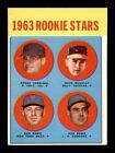 1963 Topps Football Cards 16